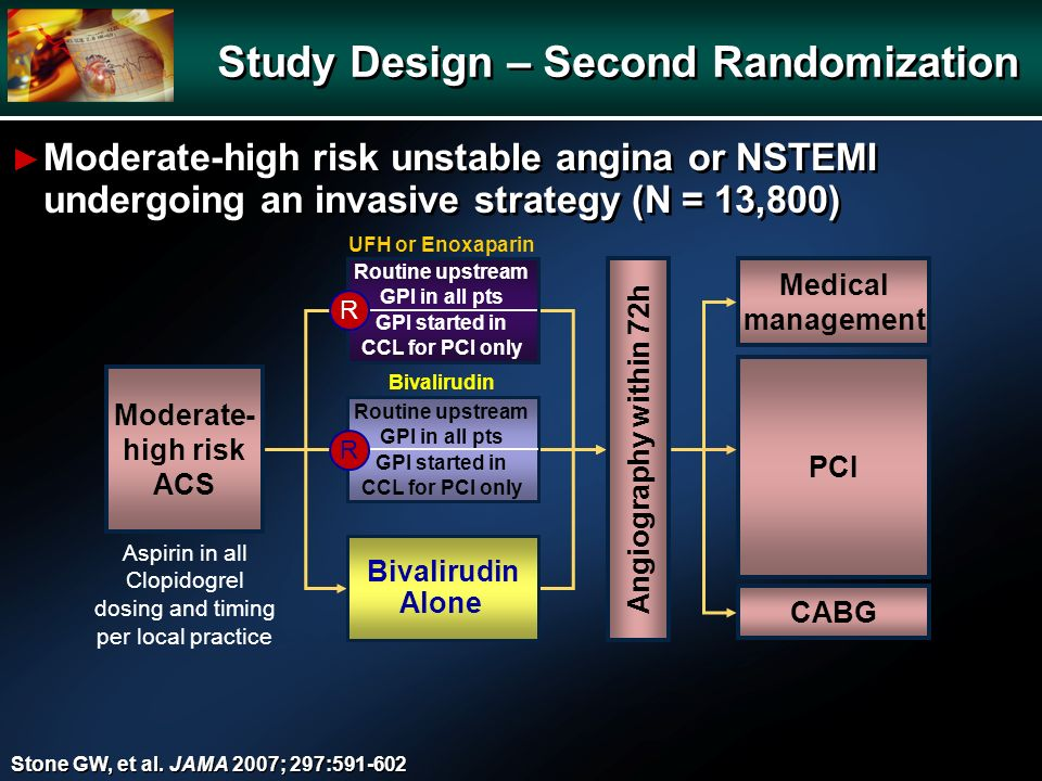 Moderate- high risk ACS Study Design – Second Randomization Moderate-high risk unstable angina or NSTEMI undergoing an invasive strategy (N = 13,800) Angiography within 72h Aspirin in all Clopidogrel dosing and timing per local practice Medical management PCI CABG Bivalirudin Alone UFH or Enoxaparin Routine upstream GPI in all pts GPI started in CCL for PCI only R Bivalirudin R Routine upstream GPI in all pts GPI started in CCL for PCI only Stone GW, et al.