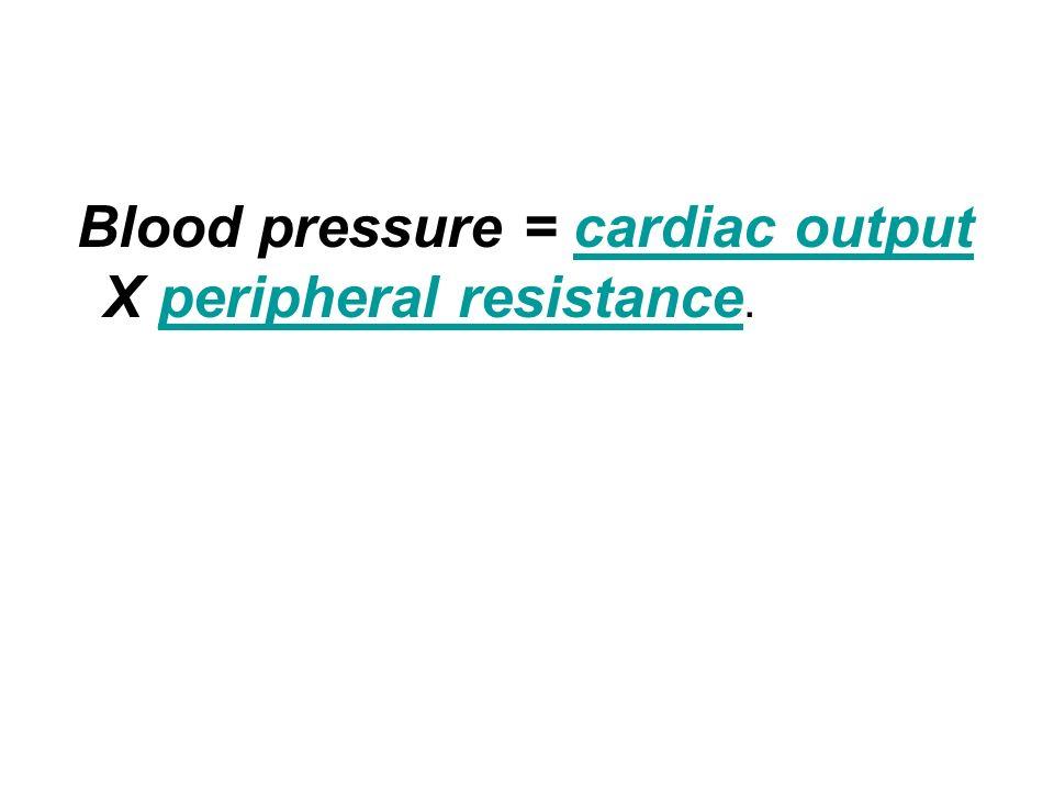 Blood pressure = cardiac output X peripheral resistance.cardiac outputperipheral resistance