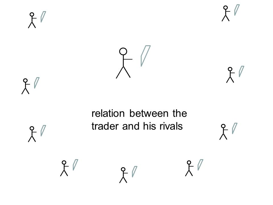 relation between the trader and his rivals