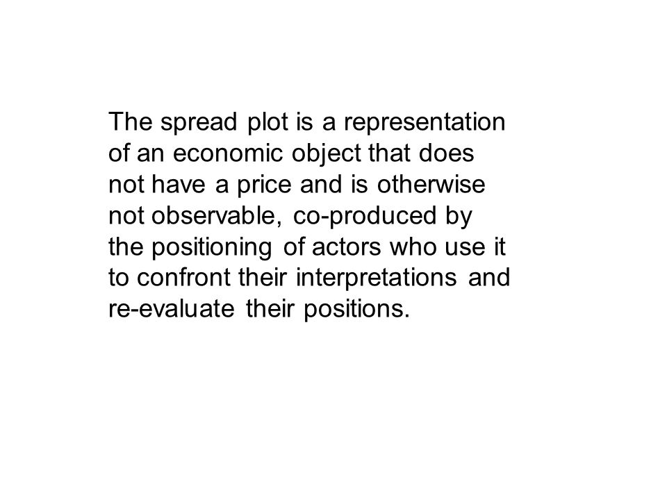 The spread plot is a representation of an economic object that does not have a price and is otherwise not observable, co-produced by the positioning o