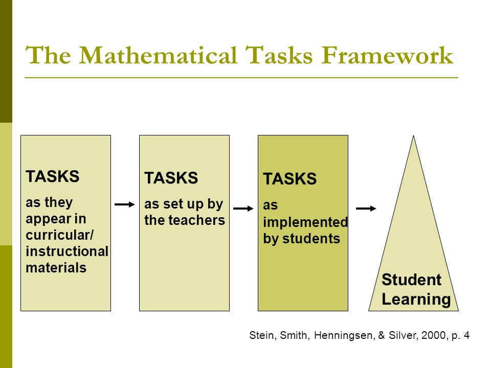 The Mathematical Tasks Framework TASKS as they appear in curricular/ instructional materials TASKS as set up by the teachers TASKS as implemented by s