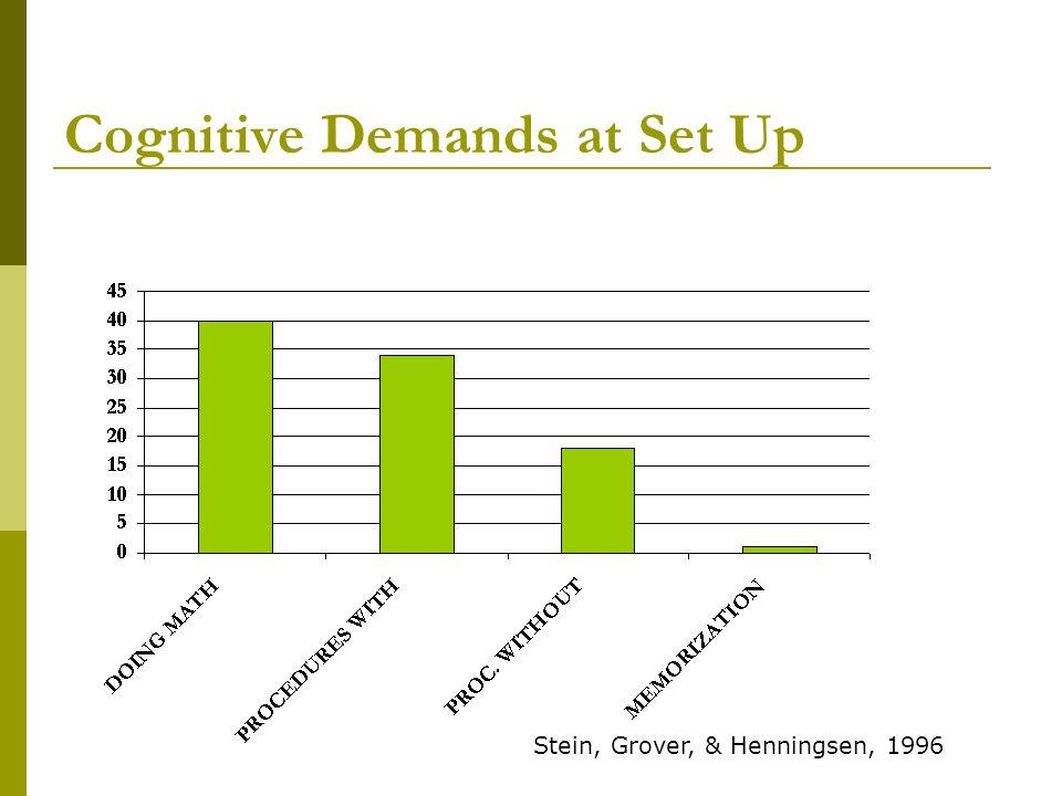 Cognitive Demands at Set Up Stein, Grover, & Henningsen, 1996
