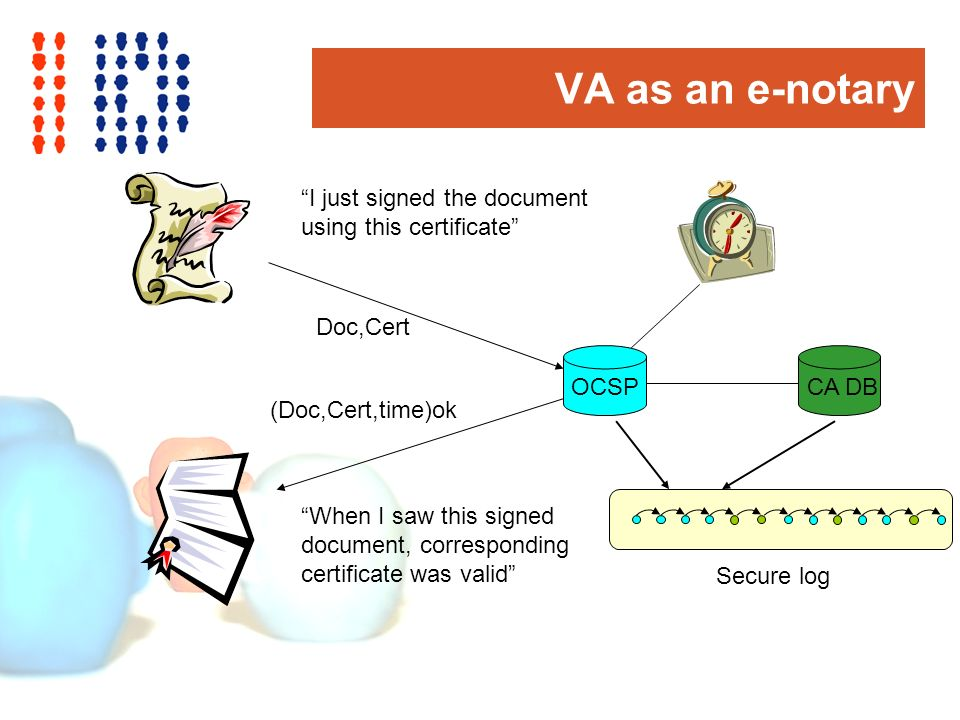 VA as an e-notary OCSP When I saw this signed document, corresponding certificate was valid CA DB I just signed the document using this certificate (D