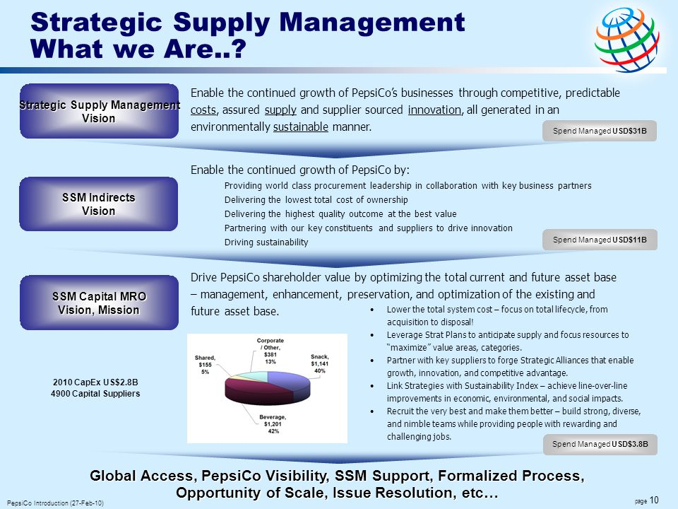 page 10 PepsiCo Introduction (27-Feb-10) Enable the continued growth of PepsiCos businesses through competitive, predictable costs, assured supply and