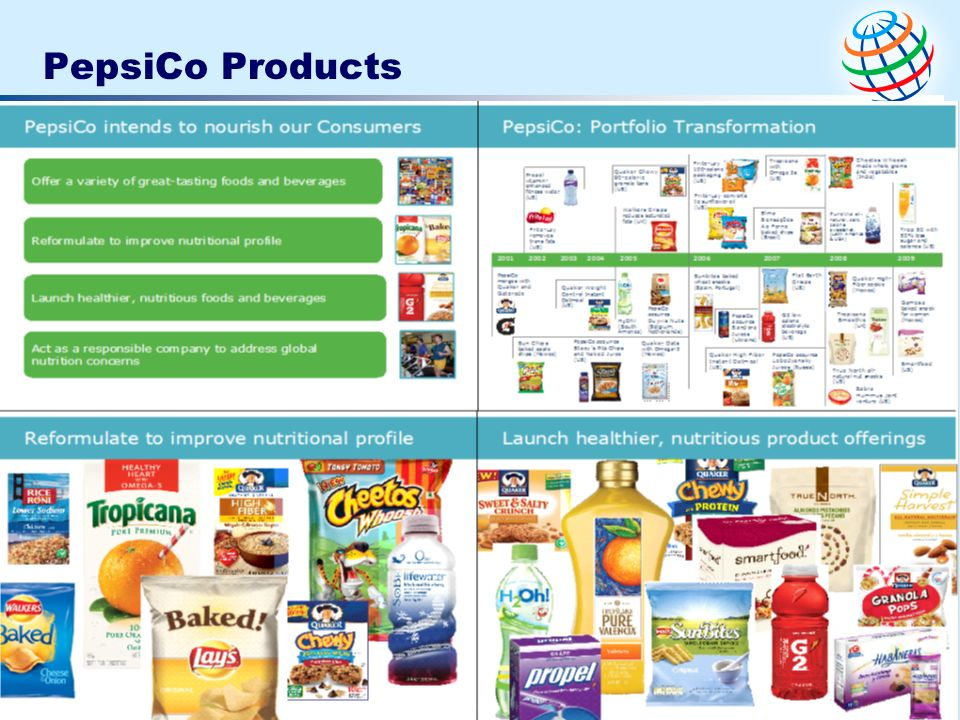 page 6 PepsiCo Introduction (27-Feb-10) PepsiCo Products