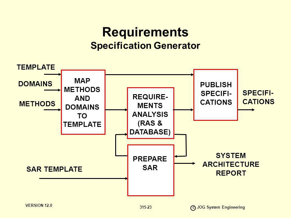 VERSION 12.0 c JOG System Engineering 315-23 Requirements Specification Generator MAP METHODS AND DOMAINS TO TEMPLATE PREPARE SAR PUBLISH SPECIFI- CAT