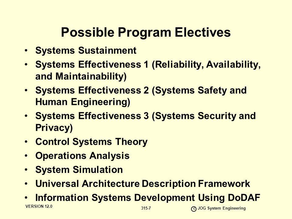 VERSION 12.0 c JOG System Engineering A-1-8 JOG System Engineering 6015 Charae Street San Diego, CA 92122 (858) 458-0121 jgrady@ucsd.edu 51 52 53 54 55 56 57 Grand Systems Management Grand Systems Requirements Elicitation and Analysis Grand Systems Requirements Documentation and Management Grand Systems Synthesis Specialty Engineering Methods and Models Grand Systems Verification Grand Systems Requirements 58 59 5A 5B 5C 5D 5E Grand Systems Sustainment Systems Test and Evaluation Systems Simulation Computer Software Management Computer Software Requirements Computer Software Synthesis Computer Software Verification 1 2 3 4 Program Documentation