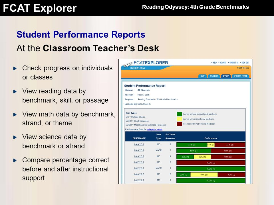 FCAT Explorer Check progress on individuals or classes View reading data by benchmark, skill, or passage View math data by benchmark, strand, or theme