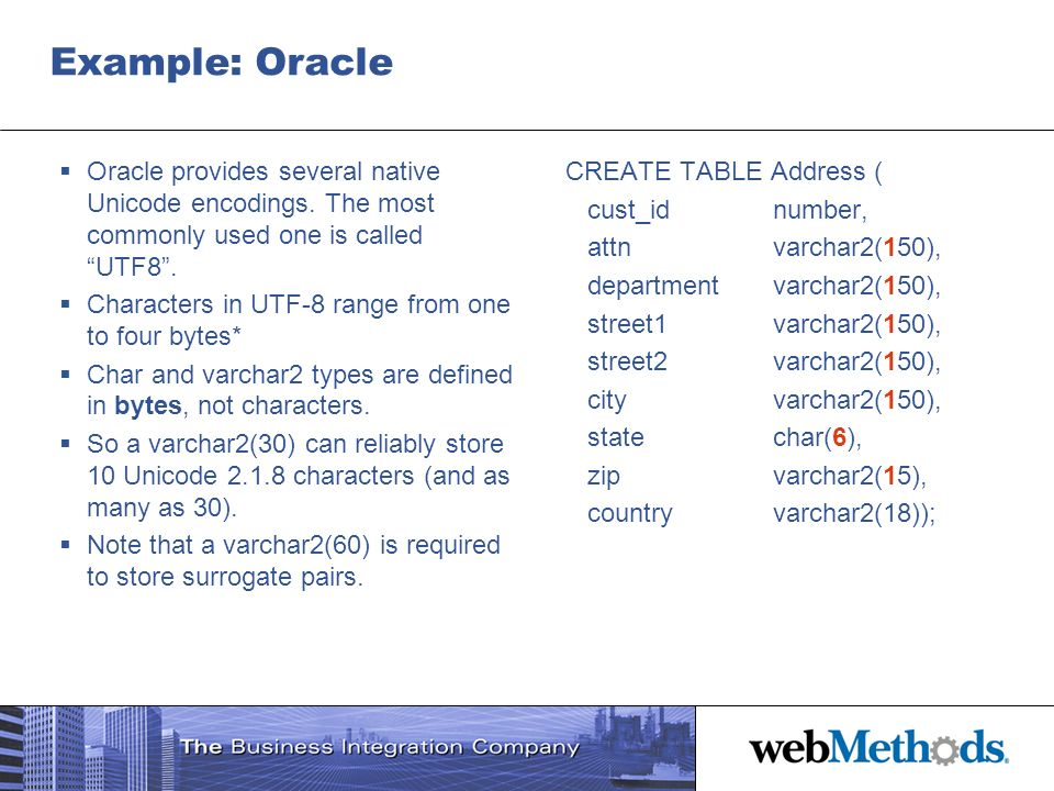 Example: Oracle Oracle provides several native Unicode encodings. The most commonly used one is called UTF8. Characters in UTF-8 range from one to fou