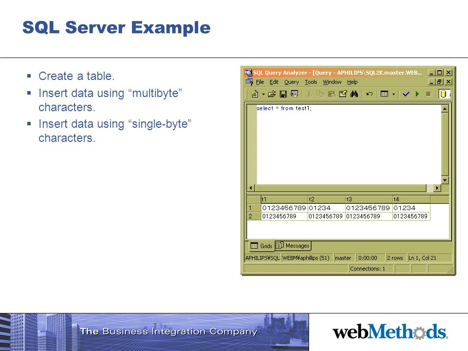 SQL Server Example Create a table. Insert data using multibyte characters. Insert data using single-byte characters.