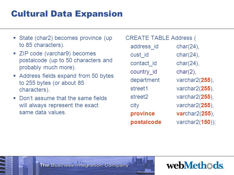 Cultural Data Expansion State (char2) becomes province (up to 85 characters). ZIP code (varchar9) becomes postalcode (up to 50 characters and probably