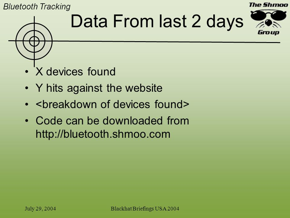 July 29, 2004Blackhat Briefings USA 2004 Data From last 2 days X devices found Y hits against the website Code can be downloaded from http://bluetooth