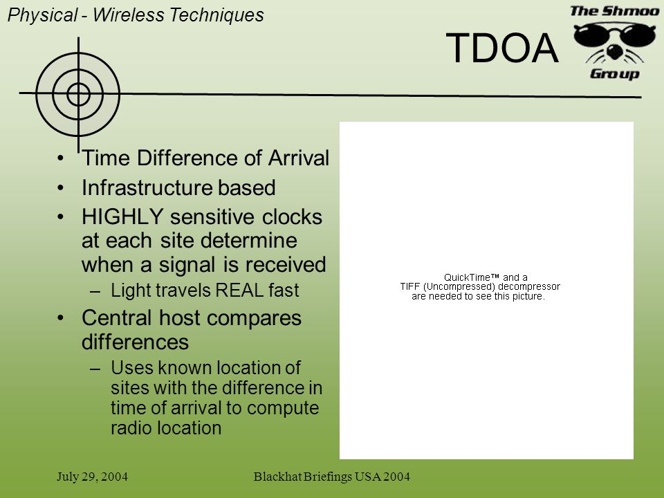 July 29, 2004Blackhat Briefings USA 2004 TDOA Time Difference of Arrival Infrastructure based HIGHLY sensitive clocks at each site determine when a si