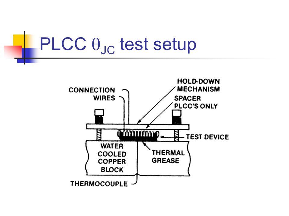 PLCC JC test setup