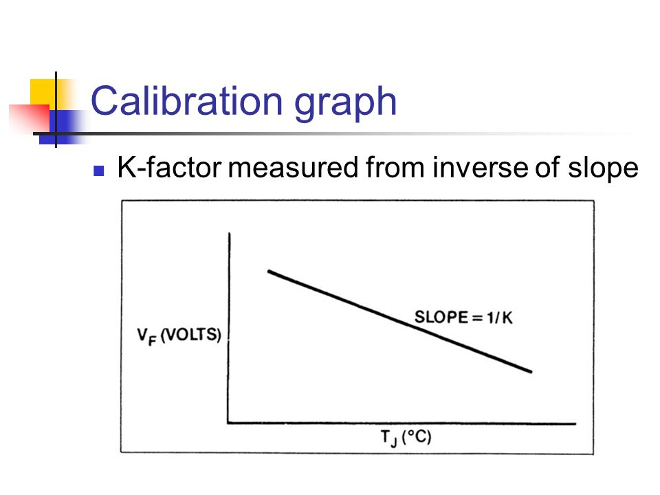 JC data Power dissipation has an effect on thermal resistance Must be considered when calculating cooling requirements