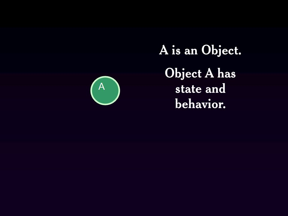 A is an Object. Object A has state and behavior.