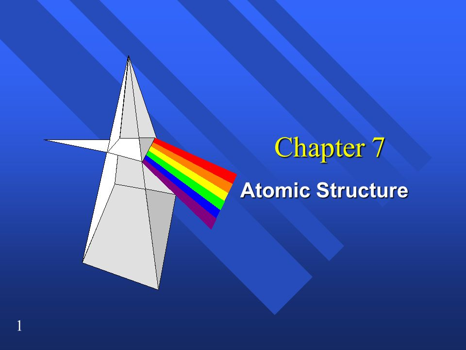 1 Chapter 7 Atomic Structure