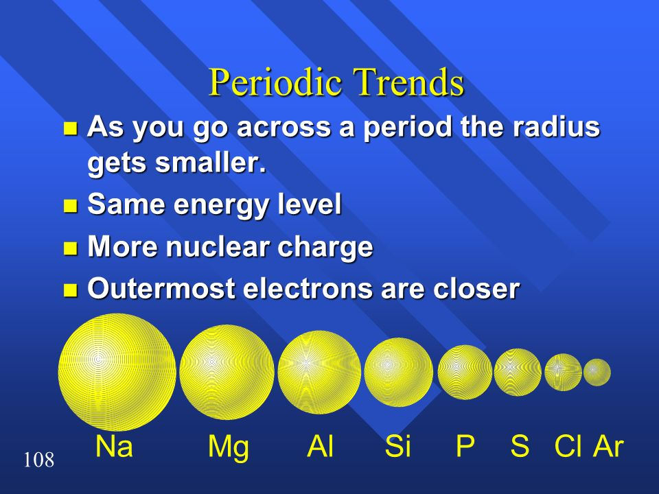 108 Periodic Trends n As you go across a period the radius gets smaller. n Same energy level n More nuclear charge n Outermost electrons are closer Na