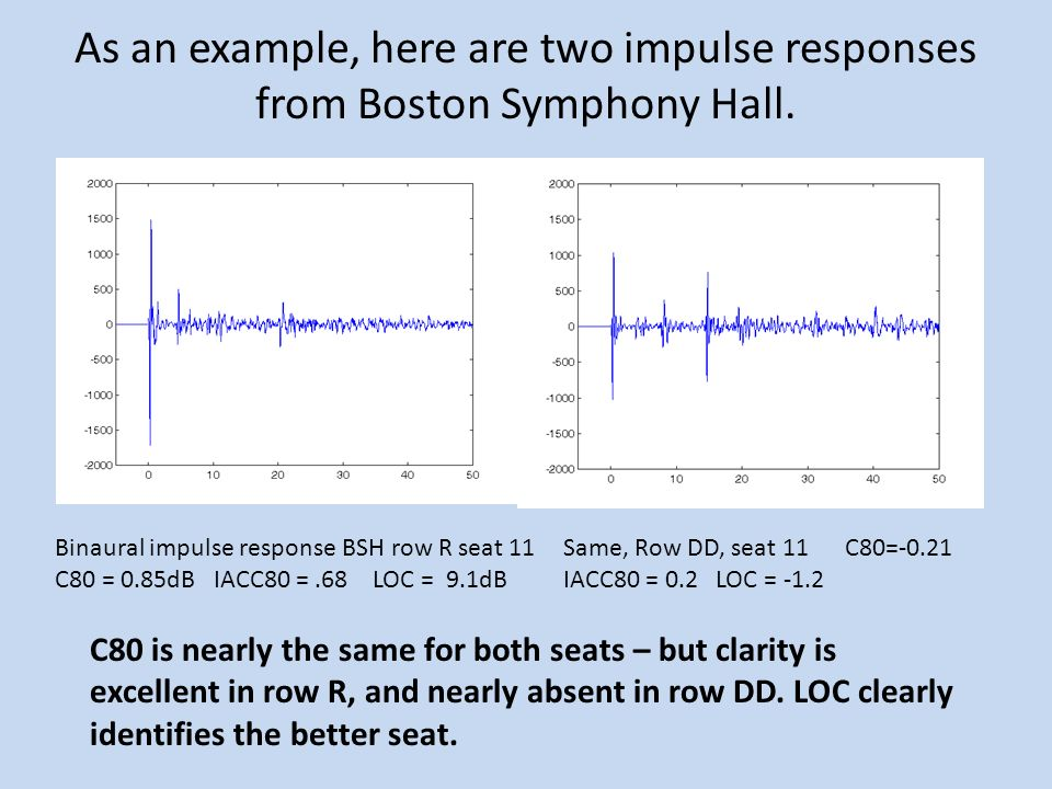 As an example, here are two impulse responses from Boston Symphony Hall. Binaural impulse response BSH row R seat 11 C80 = 0.85dB IACC80 =.68 LOC = 9.