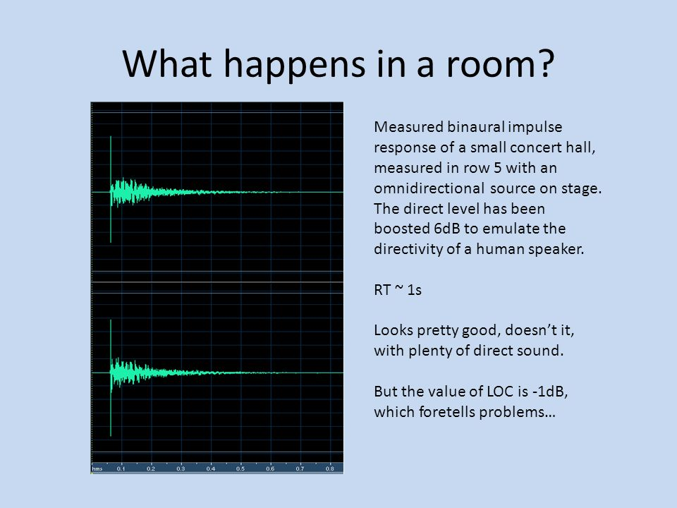 What happens in a room? Measured binaural impulse response of a small concert hall, measured in row 5 with an omnidirectional source on stage. The dir