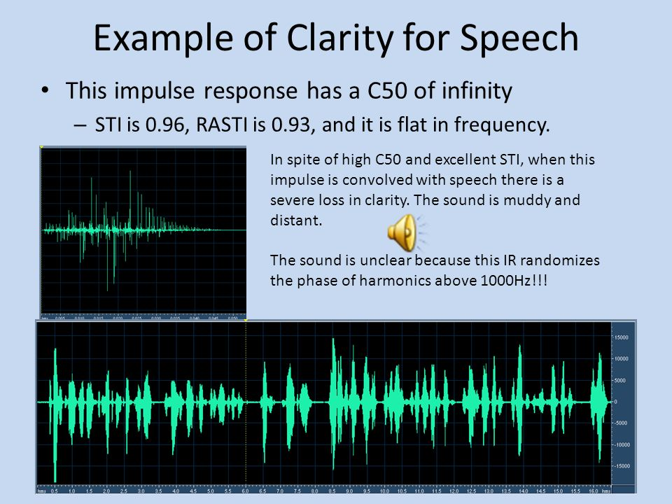 Example of Clarity for Speech This impulse response has a C50 of infinity – STI is 0.96, RASTI is 0.93, and it is flat in frequency. In spite of high