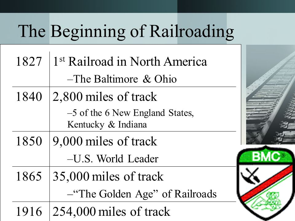 The Beginning of Railroading 18271 st Railroad in North America –The Baltimore & Ohio 18402,800 miles of track –5 of the 6 New England States, Kentuck
