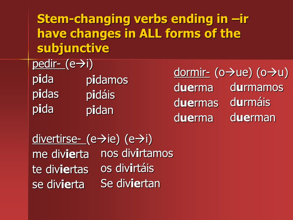 Stem-changing verbs ending in –ar and –er have the same stem-changes in the subjunctive as in the indicative Recordar- (o ue) recuerderecuerdesrecuerde Querer- (e ie) quieraquierasquiera recordemosrecordéisrecuerden queramosqueráisquieran