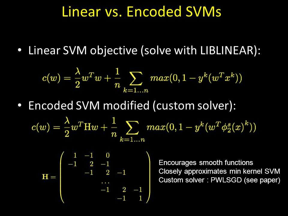 Linear SVM objective (solve with LIBLINEAR): Encoded SVM modified (custom solver): Encourages smooth functions Closely approximates min kernel SVM Cus
