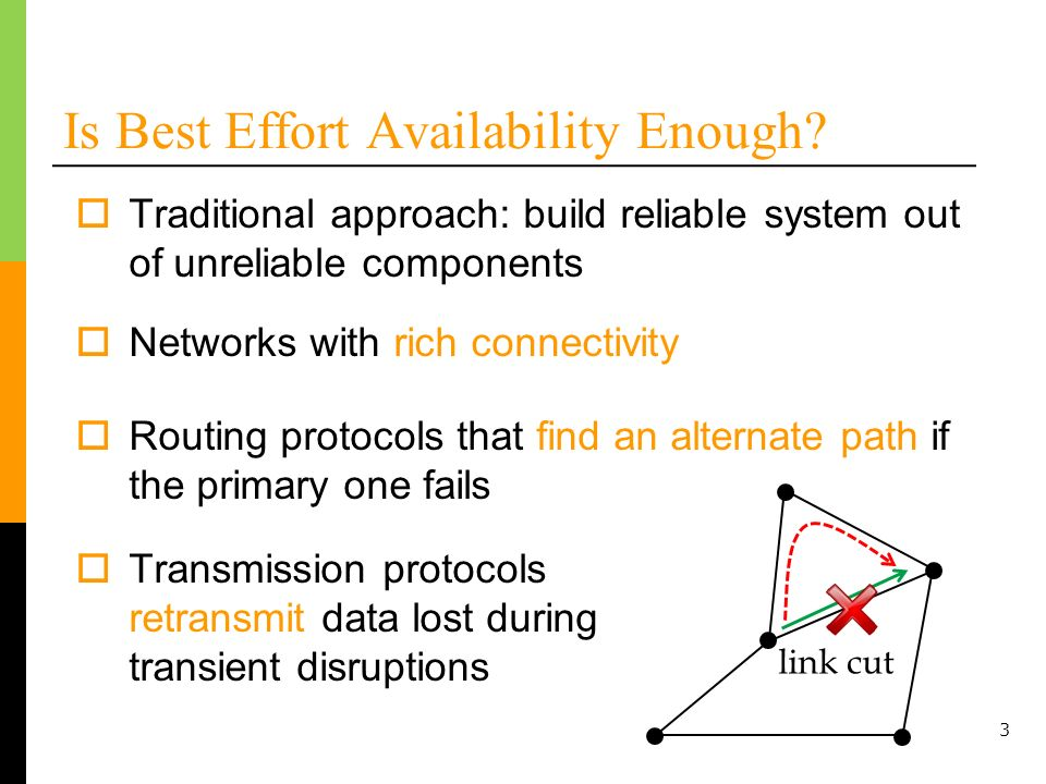 3 Is Best Effort Availability Enough? Traditional approach: build reliable system out of unreliable components Networks with rich connectivity Routing
