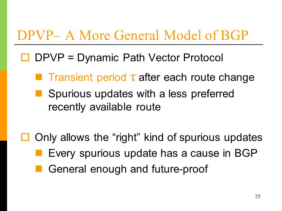 35 DPVP– A More General Model of BGP DPVP = Dynamic Path Vector Protocol Transient period τ after each route change Spurious updates with a less prefe