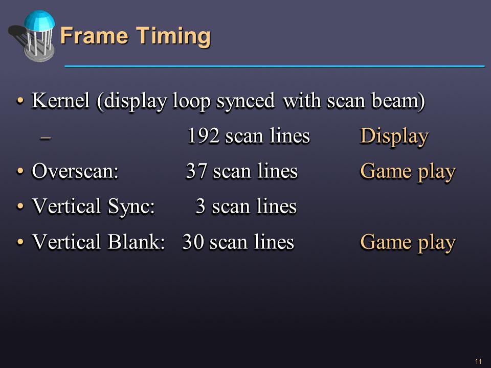 11 Frame Timing Kernel (display loop synced with scan beam)Kernel (display loop synced with scan beam) – 192 scan linesDisplay Overscan: 37 scan lines