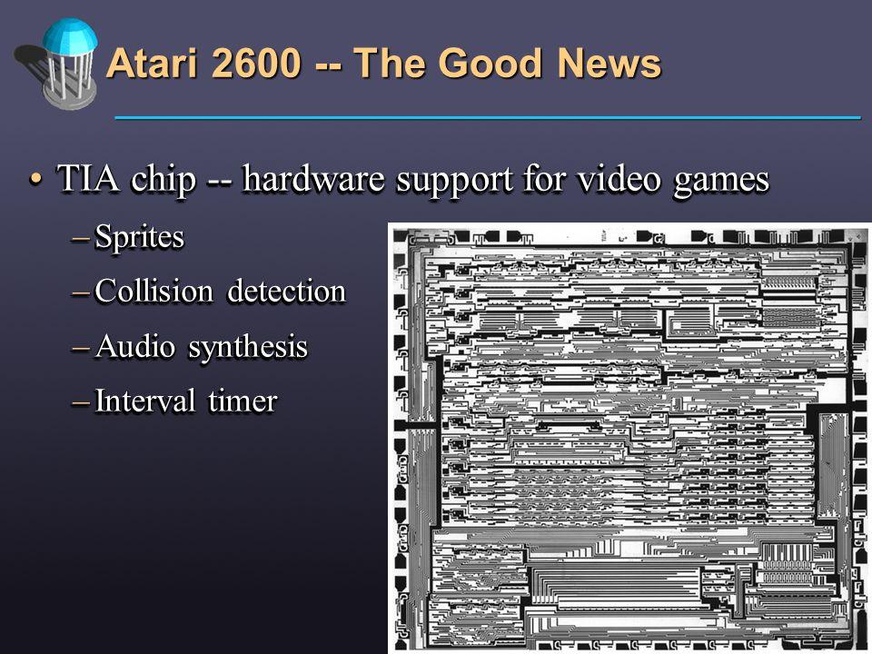 8 Atari 2600 -- The Good News TIA chip -- hardware support for video gamesTIA chip -- hardware support for video games –Sprites –Collision detection –