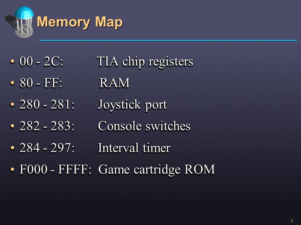 9 Memory Map 00 - 2C: TIA chip registers00 - 2C: TIA chip registers 80 - FF: RAM80 - FF: RAM 280 - 281: Joystick port280 - 281: Joystick port 282 - 28