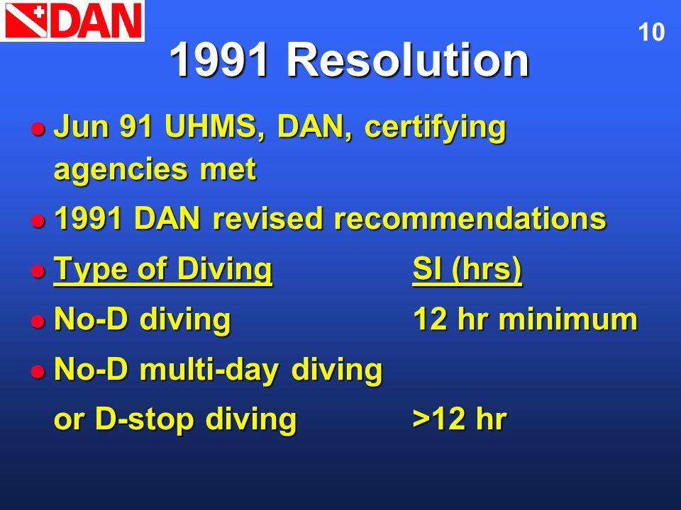 10 1991 Resolution Jun 91 UHMS, DAN, certifying agencies met Jun 91 UHMS, DAN, certifying agencies met 1991 DAN revised recommendations 1991 DAN revis