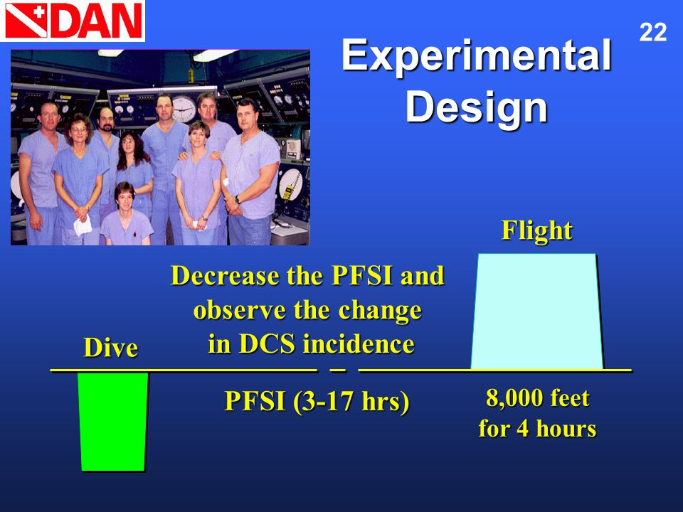 22 Experimental Design Flight 8,000 feet for 4 hours Dive Decrease the PFSI and observe the change in DCS incidence PFSI (3-17 hrs)