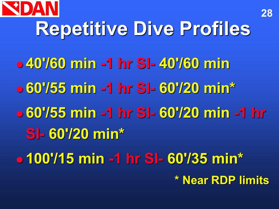 28 Repetitive Dive Profiles 40'/60 min -1 hr SI- 40'/60 min 40'/60 min -1 hr SI- 40'/60 min 60'/55 min -1 hr SI- 60'/20 min* 60'/55 min -1 hr SI- 60'/