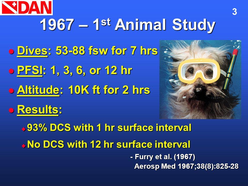 3 1967 – 1 st Animal Study Dives: 53-88 fsw for 7 hrs Dives: 53-88 fsw for 7 hrs PFSI: 1, 3, 6, or 12 hr PFSI: 1, 3, 6, or 12 hr Altitude: 10K ft for