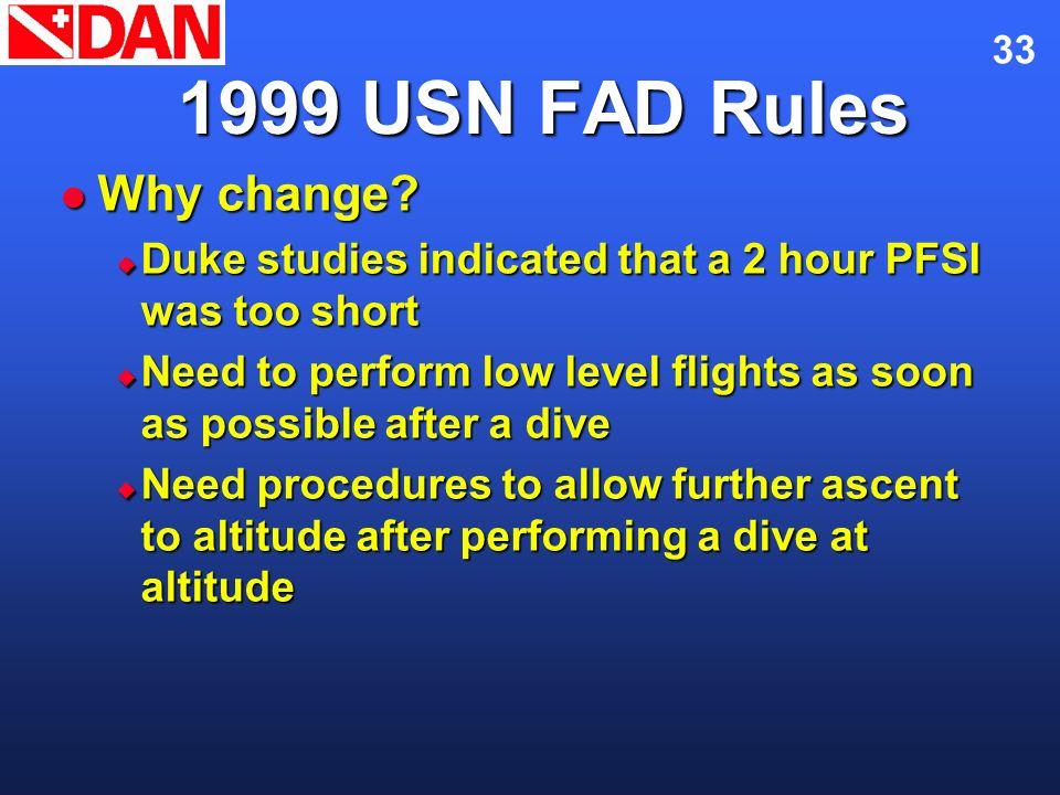 33 1999 USN FAD Rules Why change? Why change? Duke studies indicated that a 2 hour PFSI was too short Duke studies indicated that a 2 hour PFSI was to