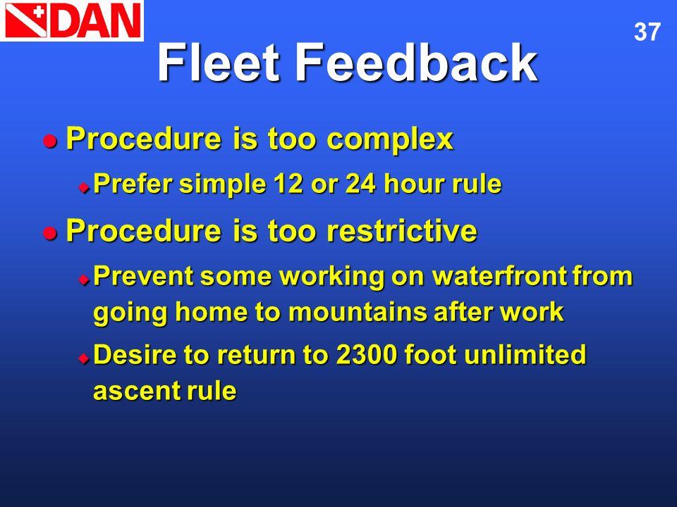 37 Fleet Feedback Procedure is too complex Procedure is too complex Prefer simple 12 or 24 hour rule Prefer simple 12 or 24 hour rule Procedure is too