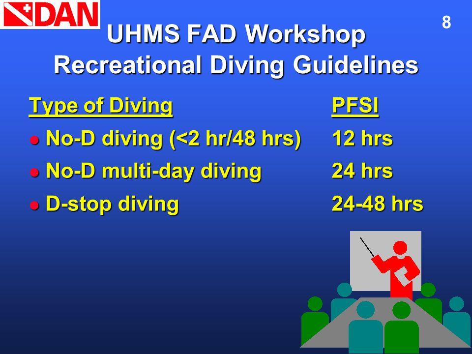 8 UHMS FAD Workshop Recreational Diving Guidelines Type of Diving No-D diving (<2 hr/48 hrs) No-D diving (<2 hr/48 hrs) No-D multi-day diving No-D mul