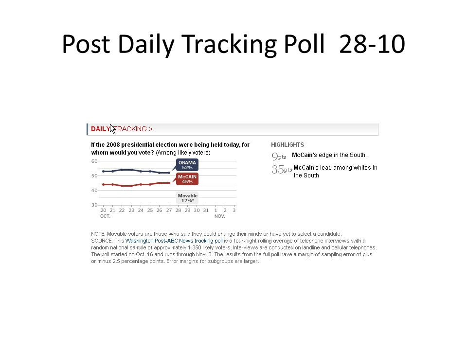 Post Daily Tracking Poll 28-10
