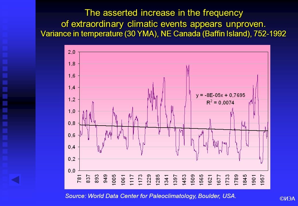 ©ИЭА The asserted increase in the frequency of extraordinary climatic events appears unproven. Variance in temperature (30 YMA), NE Canada (Baffin Isl