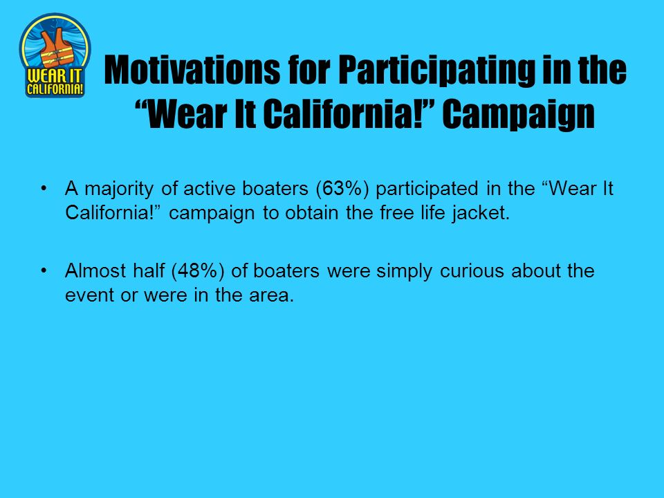 Motivations for Participating in the Wear It California.