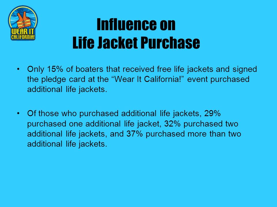 Influence on Life Jacket Purchase Only 15% of boaters that received free life jackets and signed the pledge card at the Wear It California.