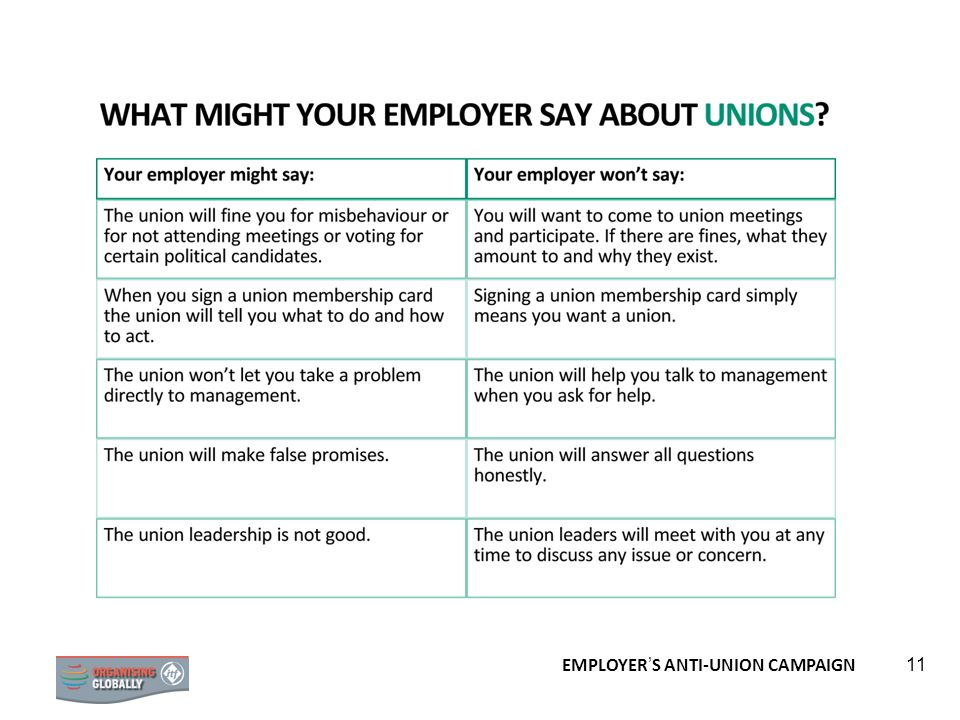 EMPLOYER S ANTI-UNION CAMPAIGN 11