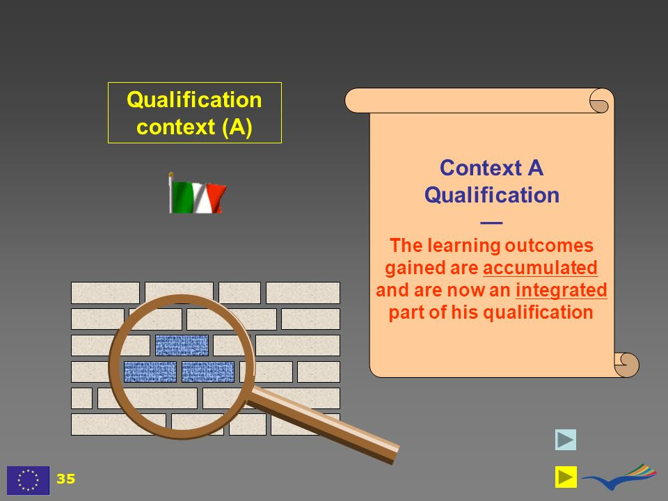 Context A Qualification The learning outcomes gained are accumulated and are now an integrated part of his qualification Qualification context (A) 35