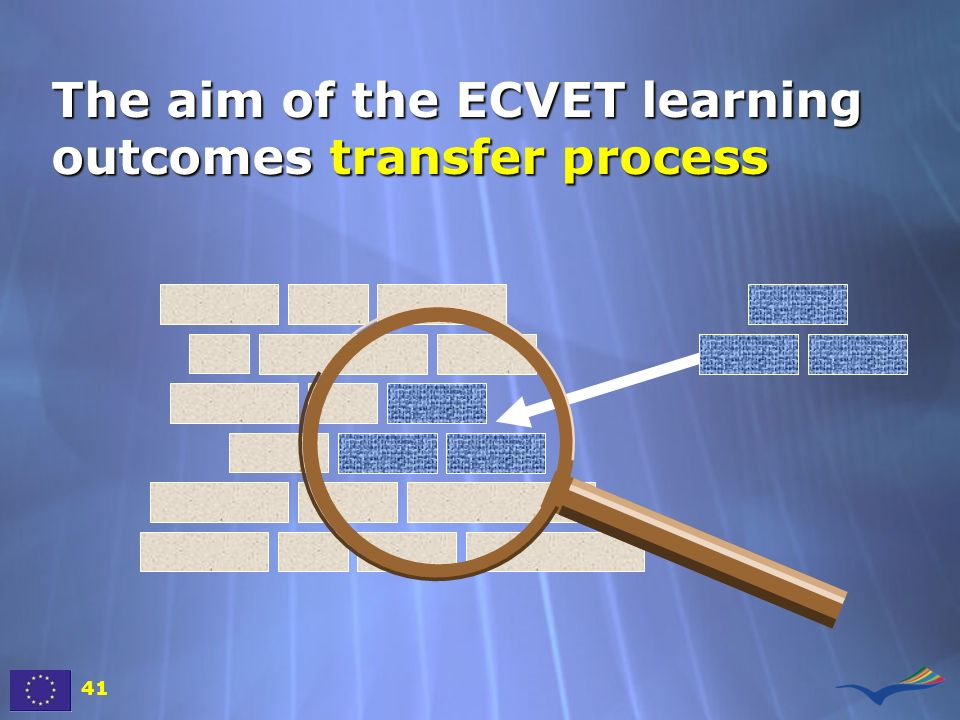 The aim of the ECVET learning outcomes transfer process 41