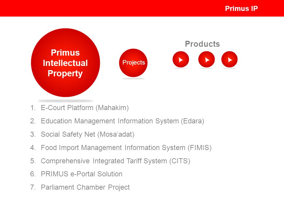 Primus IP 1.E-Court Platform (Mahakim) 2.Education Management Information System (Edara) 3.Social Safety Net (Mosaadat) 4.Food Import Management Infor