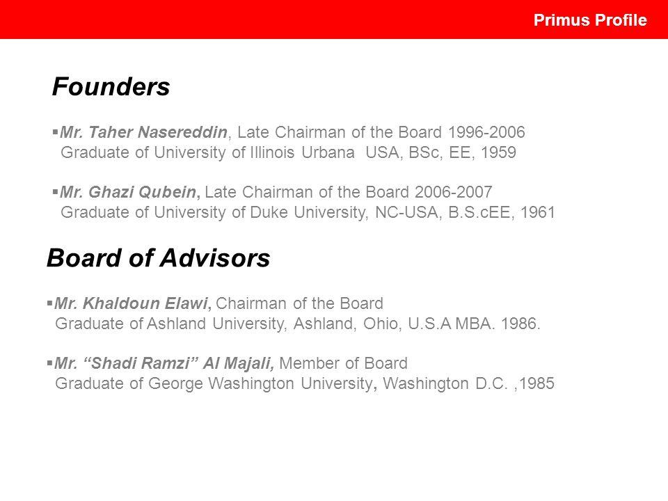 Board of Advisors Mr. Khaldoun Elawi, Chairman of the Board Graduate of Ashland University, Ashland, Ohio, U.S.A MBA. 1986. Mr. Shadi Ramzi Al Majali,
