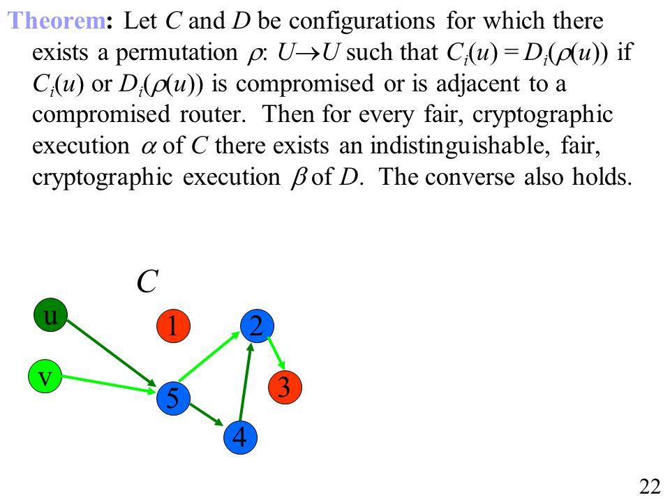 C u v 12 3 4 5 Theorem: Let C and D be configurations for which there exists a permutation : U U such that C i (u) = D i ( (u)) if C i (u) or D i ( (u
